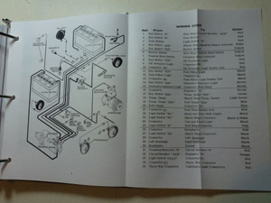 Case Tractor Service Manual