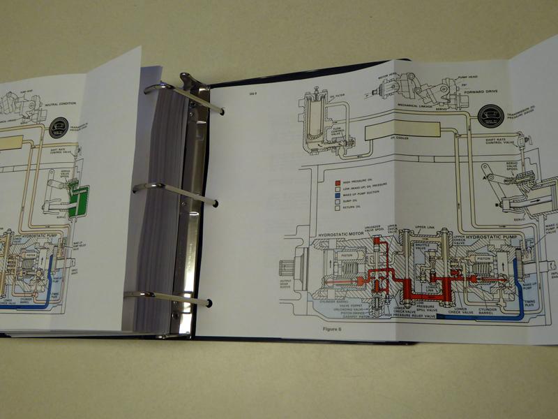 case 580b loader backhoe/forklift service manual