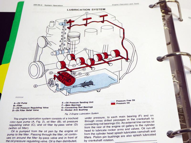 John Deere 850 Service Manual