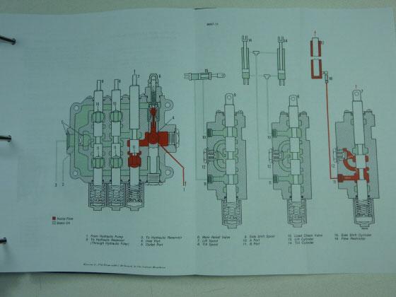5 case 584e 585e 586e forklift service manual repair shop book new