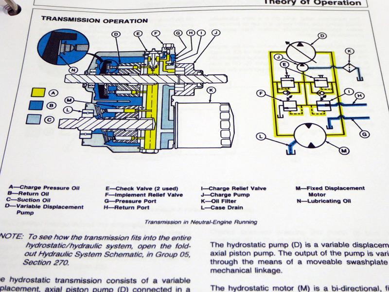 Details about JD John Deere 318, 332, 420 Lawn Garden Tractor Technical on