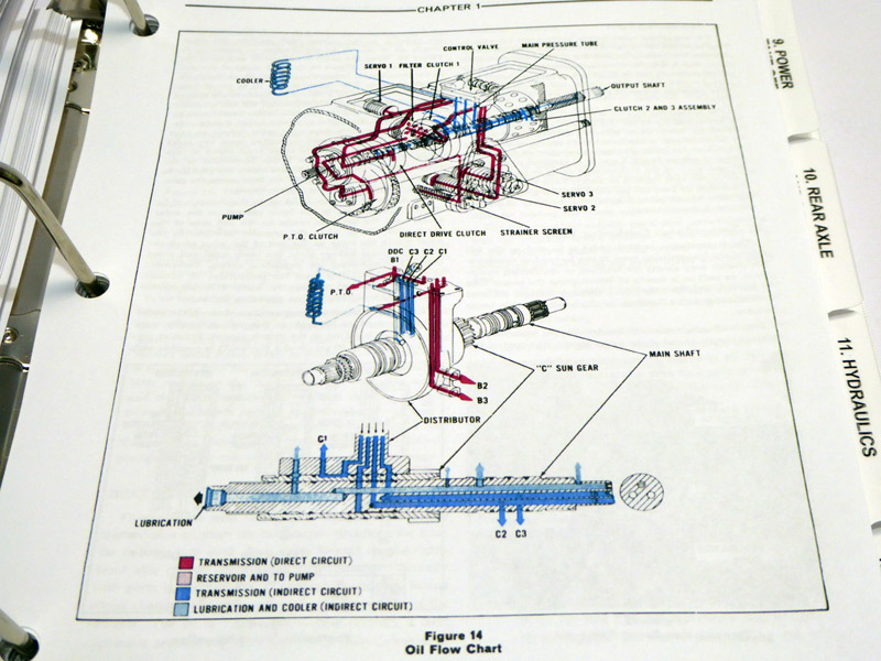 Ford 2000  3000  4000  5000 7000 Tractor Service Manual