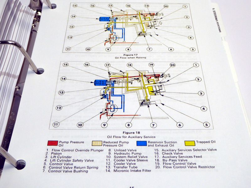 Details about Ford Tractor 2600,3600,4100,4600,5600,5900,6600,7600 on ford instrument cluster pinout diagram, mercedes instrument cluster wiring diagram, 1991 mustang wiring diagram, ford instrument cluster voltage regulator, ford e-150 wiring-diagram, audi instrument cluster wiring diagram, 1965 mustang instrument cluster wiring diagram, ford instrument cluster lights, 1988 mustang gt fuel pump wiring diagram, jeep tj instrument cluster wiring diagram, 1997 f150 stereo wiring diagram,